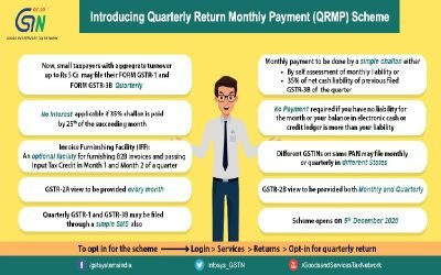 quaterly return monthly payment scheme